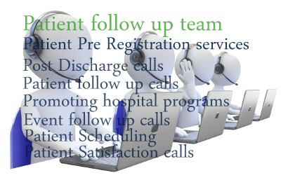 Patient-follow-up-calls