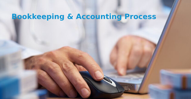 Sound Bookkeeping and Accounting process
